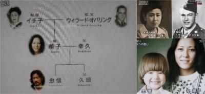 浅野忠信の家系図